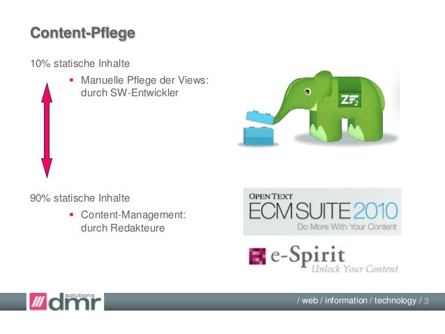 PHP-Module in statischen Seiten - Architektur-Ansätze Slide 3