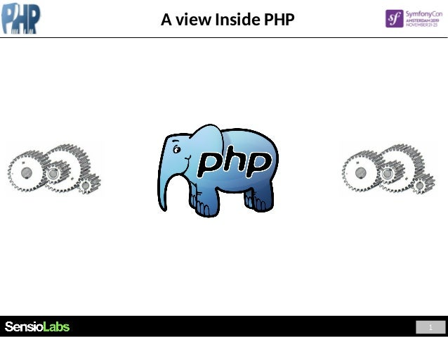 1 A view Inside PHP