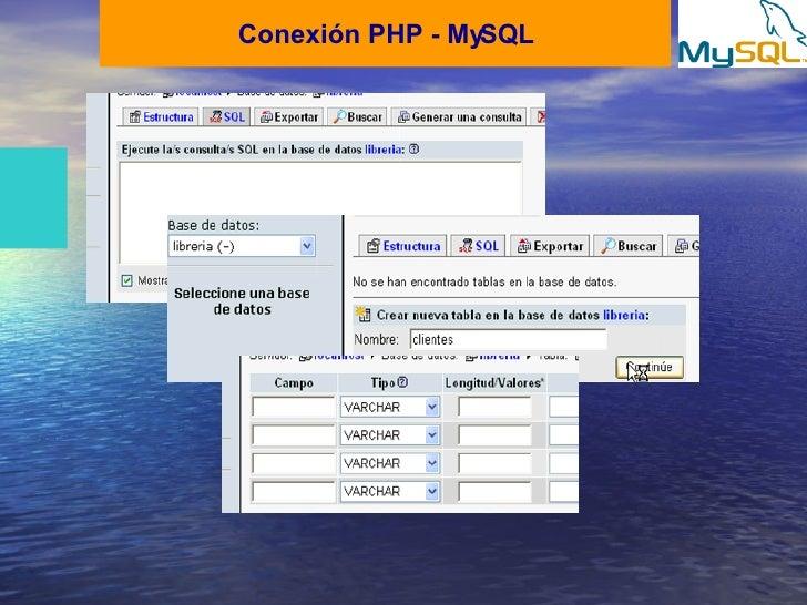 Conexión PHP - MySQL
