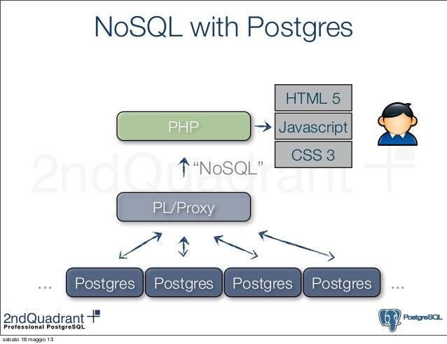 php and postgresql