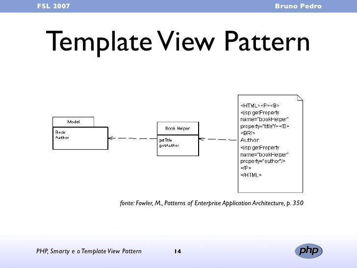 PHP, Smarty e o Template View Pattern