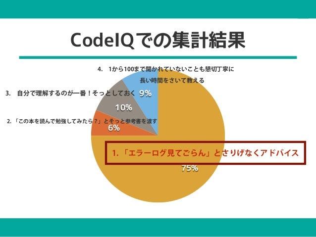 10月09日(金)AM10:00まで  挑戦受付中!