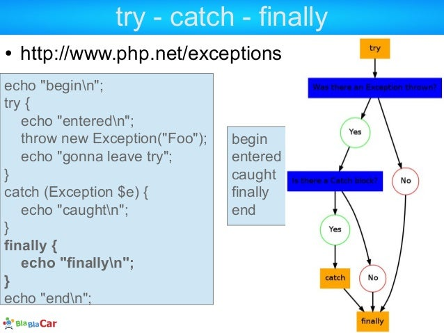 """try - catch - finally ● http://www.php.net/exceptions echo """"beginn""""; try { echo """"enteredn""""; throw new Exception(""""Foo""""); ec..."""