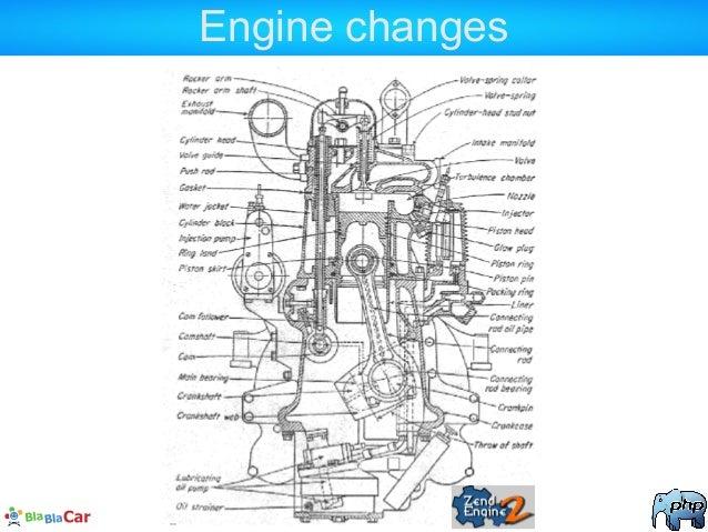 Engine changes
