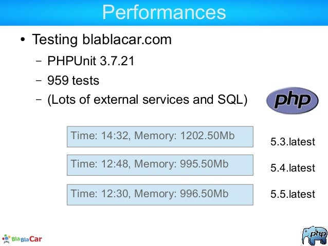 Performances ● Testing blablacar.com – PHPUnit 3.7.21 – 959 tests – (Lots of external services and SQL) Time: 14:32, Memor...