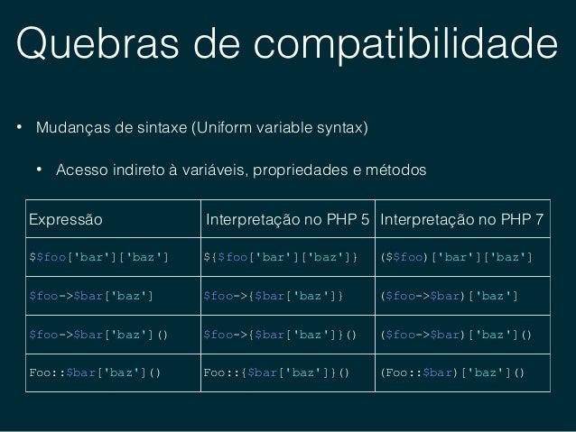Quebras de compatibilidade • Server APIs removidas: aolserver, apache, apache_hooks, apache2filter, caudium, continuity, i...