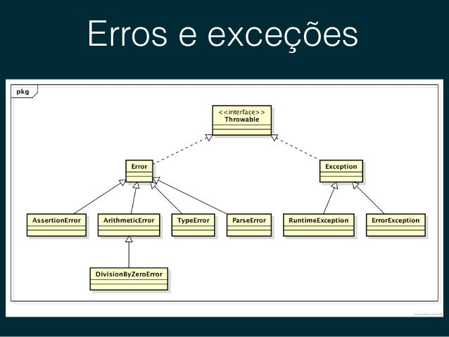 Erros e exceções 1 echo 'PHP ' . phpversion() . PHP_EOL; 2 3 try { 4 $foo = new foo(); 5 } catch (Exception $e) { 6 echo '...