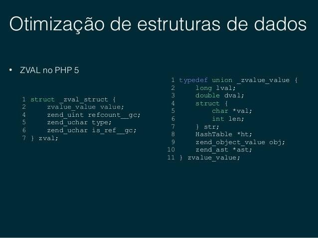ZVAL no PHP 5 value ZVAL ty Crédito: Nikita Popov