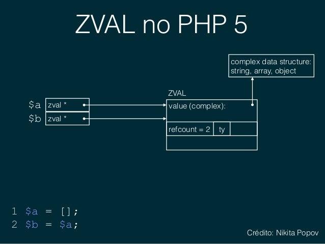 1 typedef union _zend_value { 2 zend_long lval; 3 double dval; 4 zend_refcounted *counted; 5 zend_string *str; 6 zend_arra...