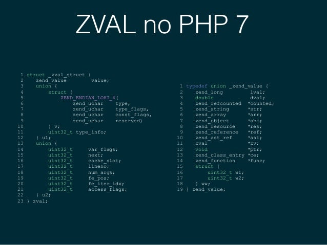 ZVAL no PHP 7 zval *$a 1 $a = []; 2 $b = $a; value (complex): ZVAL ty zval *$b complex data structure: string, array, ob...