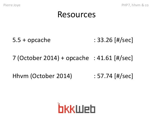 Pierre Joye PHP7, hhvm & co  Resources  5.5 + opcache : 33.26 [#/sec]  7 (October 2014) + opcache : 41.61 [#/sec]  Hhvm (O...