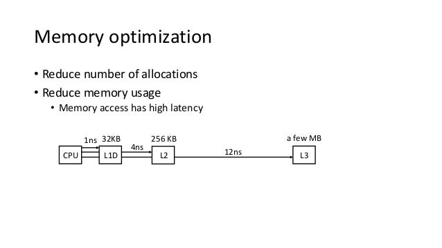 Memory optimization • Reduce number of allocations • Reduce memory usage • Memory access has high latency CPU L312ns a few...