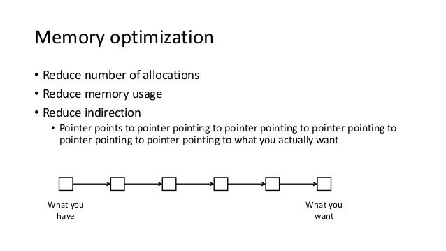 Memory optimization • Reduce number of allocations • Reduce memory usage • Reduce indirection • Pointer points to pointer ...
