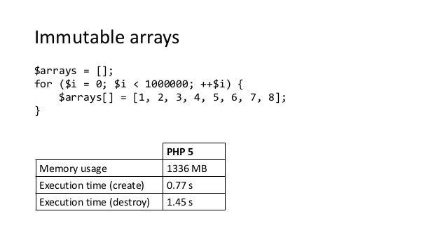 Immutable arrays $arrays = []; for ($i = 0; $i < 1000000; ++$i) { $arrays[] = [1, 2, 3, 4, 5, 6, 7, 8]; } PHP 5 Memory usa...