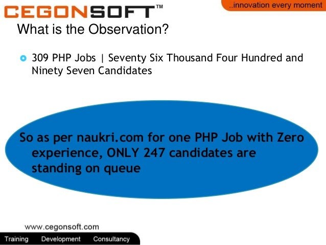 Php salary in bangalore dating 1