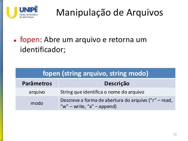 Manipulação de Arquivos  fopen: Abre um arquivo e retorna um identificador; 13 fopen (string arquivo, string modo) Parâme...