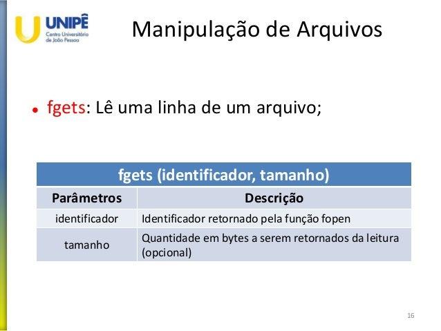Manipulação de Arquivos  fgets: Lê uma linha de um arquivo; 16 fgets (identificador, tamanho) Parâmetros Descrição identi...