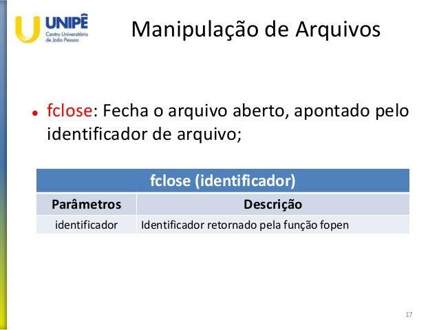 Manipulação de Arquivos  fclose: Fecha o arquivo aberto, apontado pelo identificador de arquivo; 17 fclose (identificador...