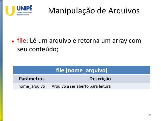Manipulação de Arquivos  file: Lê um arquivo e retorna um array com seu conteúdo; 25 file (nome_arquivo) Parâmetros Descr...