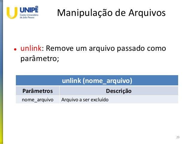 Manipulação de Arquivos  unlink: Remove um arquivo passado como parâmetro; 29 unlink (nome_arquivo) Parâmetros Descrição ...