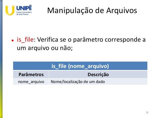 Manipulação de Arquivos  is_file: Verifica se o parâmetro corresponde a um arquivo ou não; 32 is_file (nome_arquivo) Parâ...