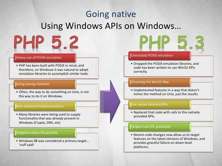 Going native                 Using Windows APIs on Windows…                                                       Eliminat...