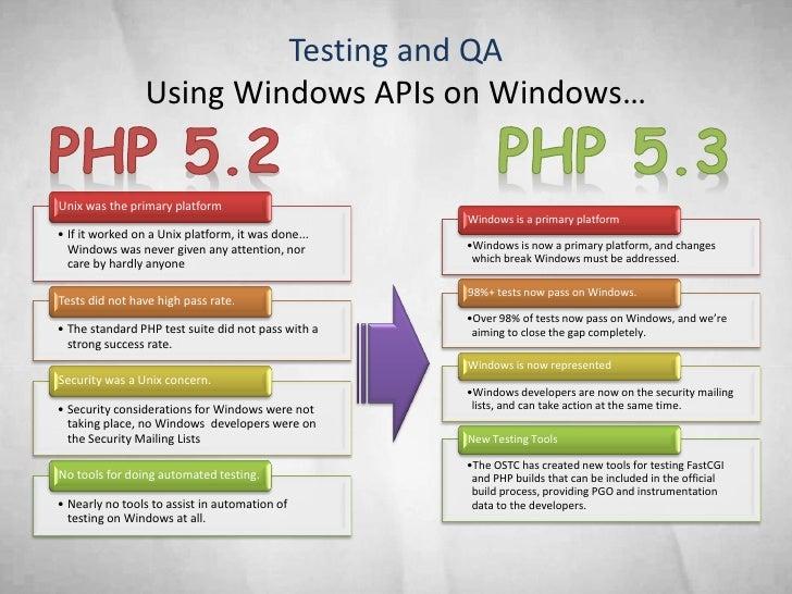 Testing and QA                  Using Windows APIs on Windows…   Unix was the primary platform                            ...