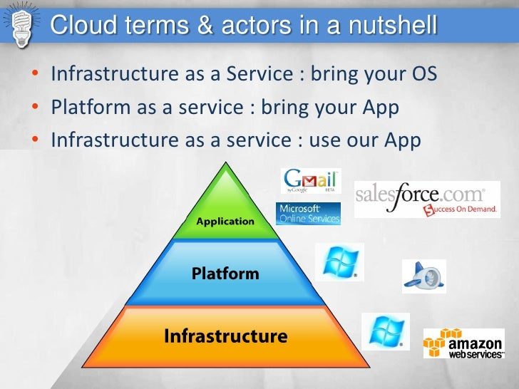 Cloud terms & actors in a nutshell • Infrastructure as a Service : bring your OS • Platform as a service : bring your App ...