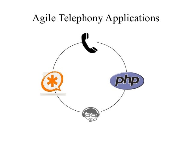 Agile Telephony Applications