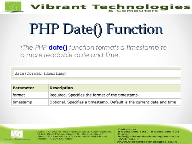 Php date function in Perth