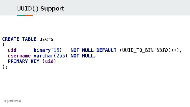 @gabidavila UUID() Support CREATE TABLE users ( uid binary(16) NOT NULL DEFAULT (UUID_TO_BIN(UUID())), username varchar(25...