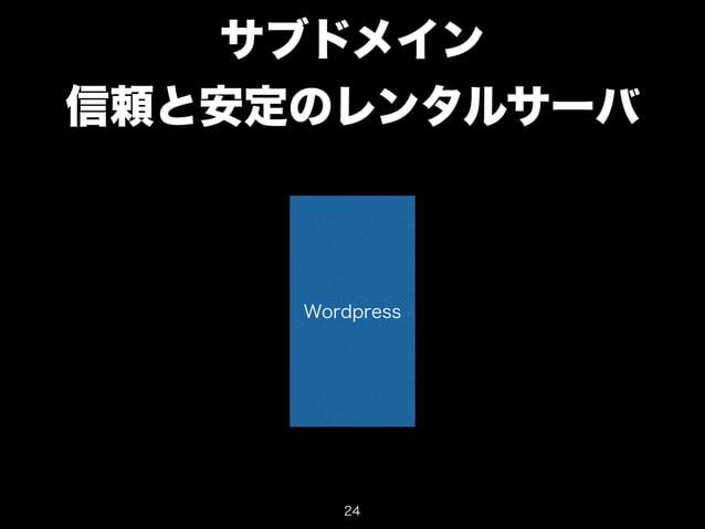 サブドメイン  信頼と安定のレンタルサーバ  Wordpress  24