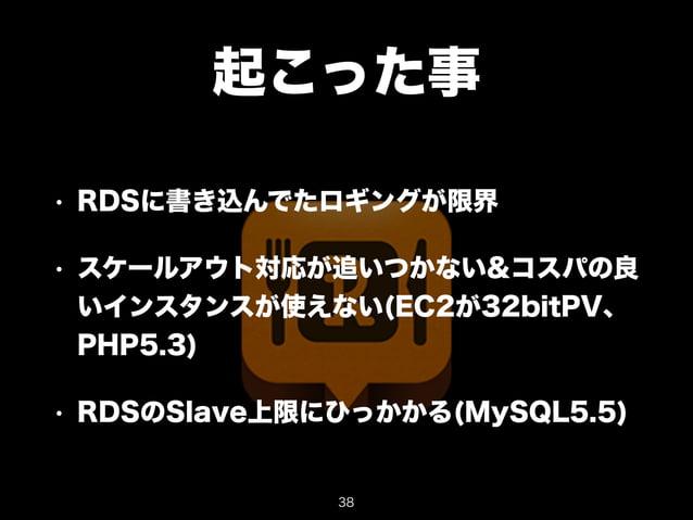 起こった事  • RDSに書き込んでたロギングが限界  • スケールアウト対応が追いつかない&コスパの良  いインスタンスが使えない(EC2が32bitPV、  PHP5.3)  • RDSのSlave上限にひっかかる(MySQL5.5)  3...