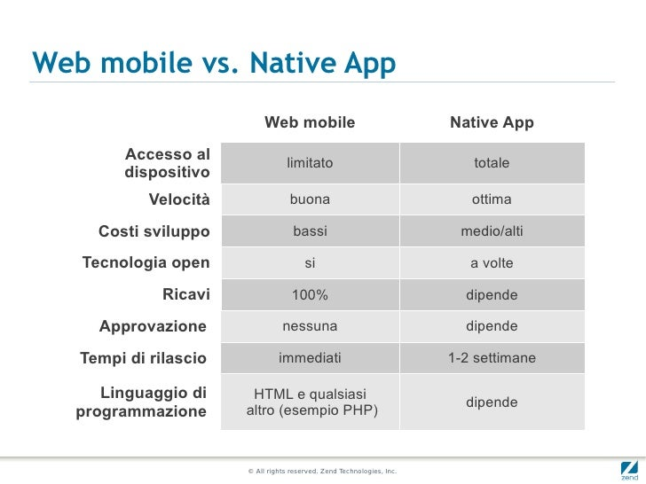 Web mobile vs. Native App                            Web mobile                                  Native App        Accesso...