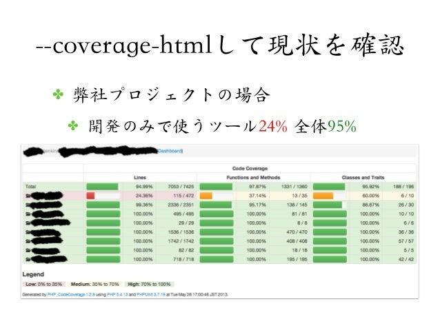 ✤ 弊社プロジェクトの場合✤ 開発のみで使うツール24% 全体95%--coverage-htmlして現状を確認