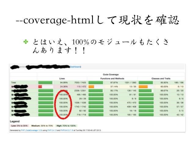 ✤ とはいえ、100%のモジュールもたくさんあります!!--coverage-htmlして現状を確認