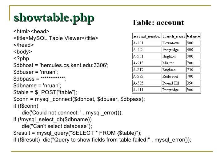showtable.php <ul><li><html><head> </li></ul><ul><li><title>MySQL Table Viewer</title> </li></ul><ul><li></head> </li></ul...