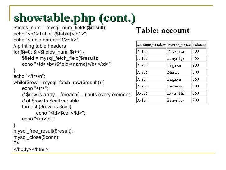 showtable.php (cont.) <ul><li>$fields_num = mysql_num_fields($result); </li></ul><ul><li>echo &quot;<h1>Table: {$table}</h...