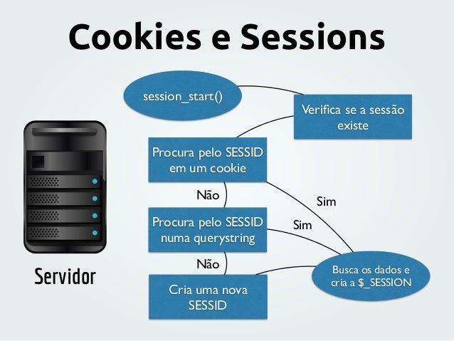 Roubo de Cookie (Cookie Theft)