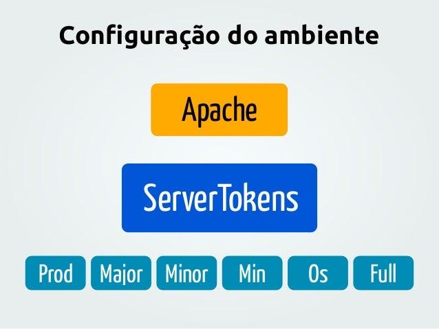Apache ServerTokens Prod Major Minor Min Os Full Configuração do ambiente