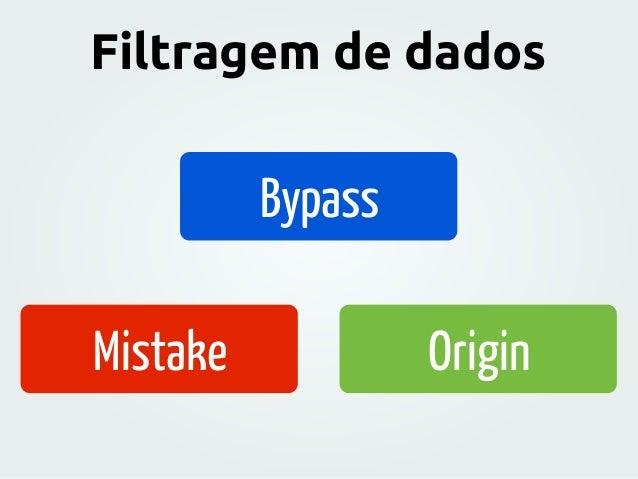 Filtragem de dados Bypass Mistake Origin