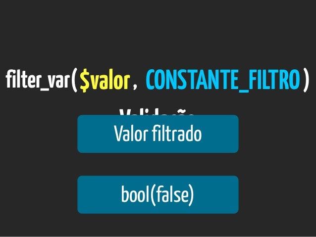Validação filter_var( , )$valor CONSTANTE_FILTRO Valor filtrado bool(false)