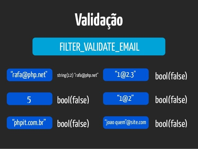 "Validação FILTER_VALIDATE_EMAIL ""rafa@php.net"" string(12) ""rafa@php.net"" ""1@2.3"" bool(false) 5 bool(false) ""1@2"" bool(fals..."