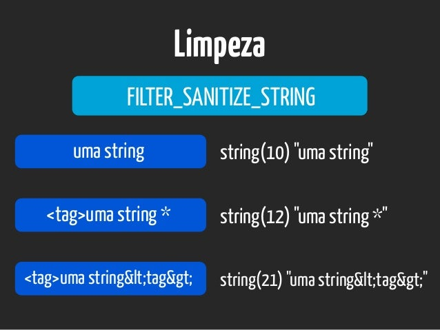 "FILTER_SANITIZE_STRING uma string string(10) ""uma string"" string(12) ""uma string *"" string(21) ""uma string<tag>"" Lim..."