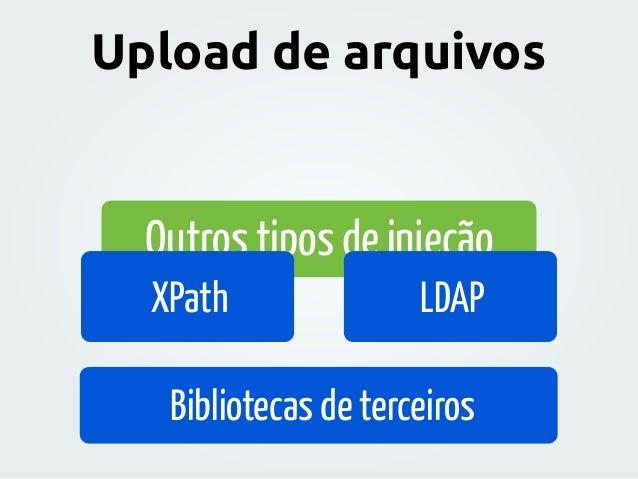 Outros tipos de injeção XPath LDAP Bibliotecas de terceiros Upload de arquivos