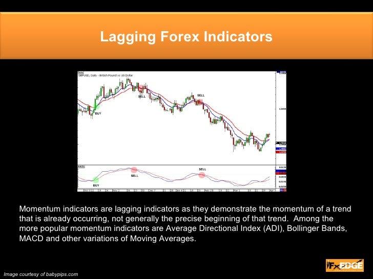 Lagging indicators forex