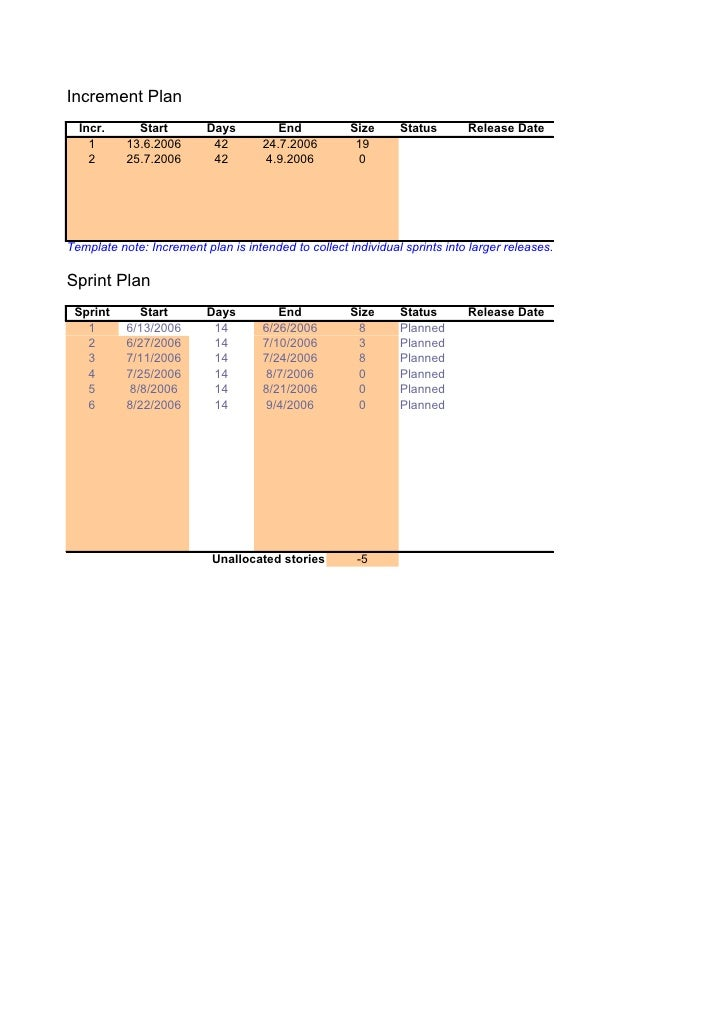 Increment Plan   Incr.      Start         Days         End           Size      Status       Release Date     1      13.6.2...