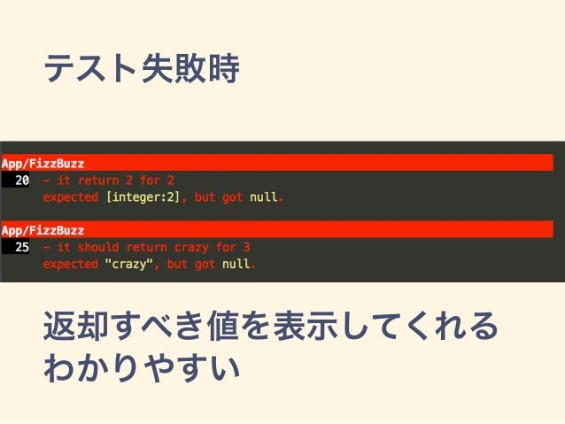 よく利用するもの • モック • マッチャー = assertに相当するもの • コンストラクタの振る舞い • featureファイルのサンプルが付属しています