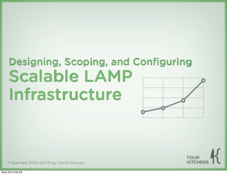 Designing, Scoping, and Configuring    Scalable LAMP    Infrastructure    Presented 2010-05-19 by David StraussWed 2010-06-09