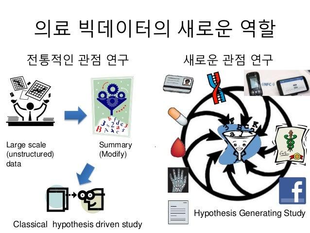Environment Survey NeuroimagingGenetics Lab/Hormone Hospital Cognitive Personalize Psychotherapy Dietary Intervention Exer...